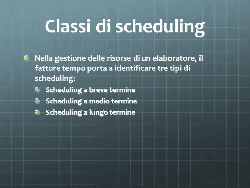 Classi di scheduling Nella gestione delle risorse di un elaboratore, il fattore tempo porta a identificare tre tipi di scheduling: