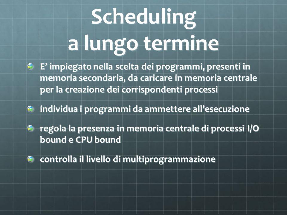 Scheduling a lungo termine