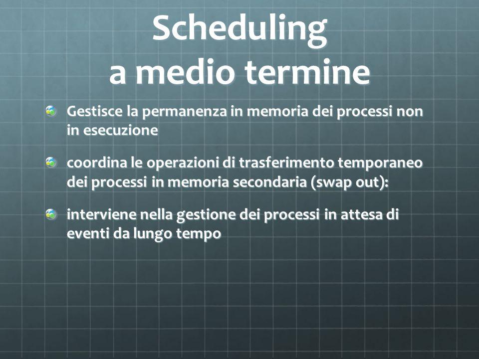 Scheduling a medio termine