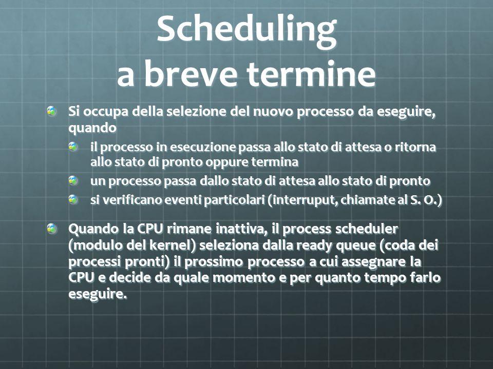 Scheduling a breve termine