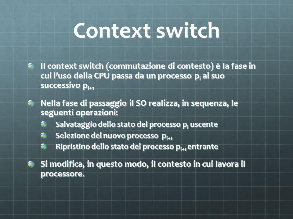 Context switch Il context switch (commutazione di contesto) è la fase in cui l'uso della CPU passa da un processo pi al suo successivo pi+1.