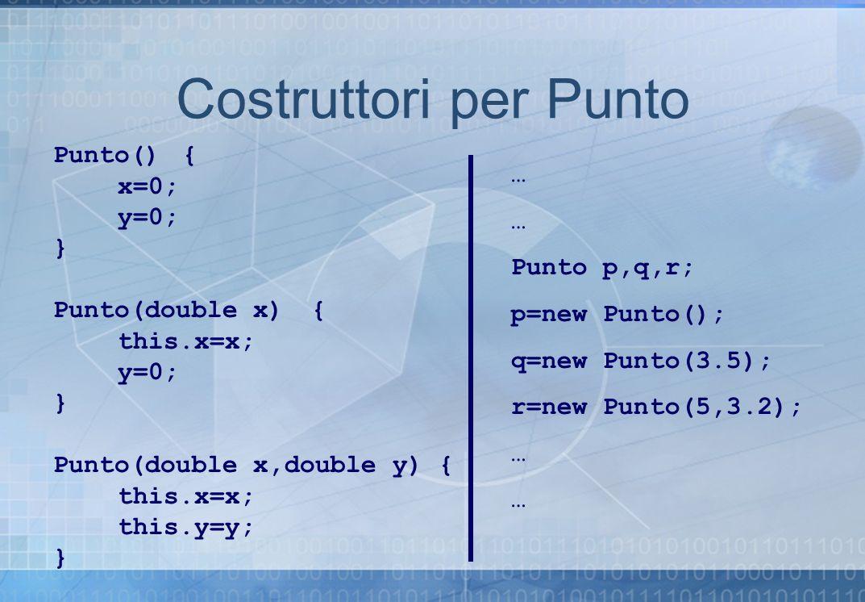 Costruttori per Punto Punto() { x=0; … y=0; } Punto p,q,r;
