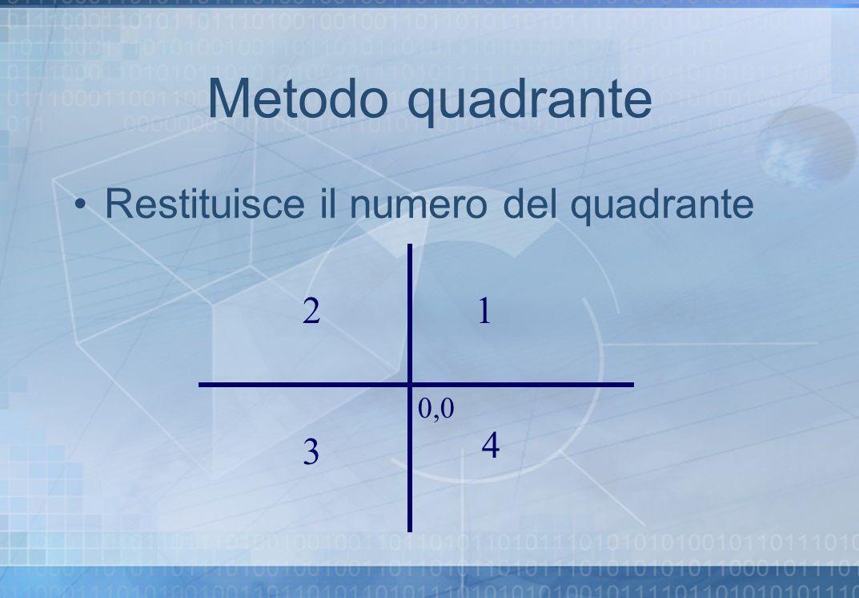 Metodo quadrante Restituisce il numero del quadrante 2 1 0,0 4 3