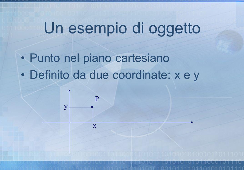 Un esempio di oggetto Punto nel piano cartesiano