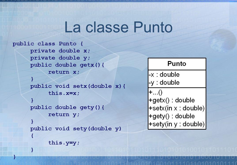 La classe Punto public class Punto { private double x;