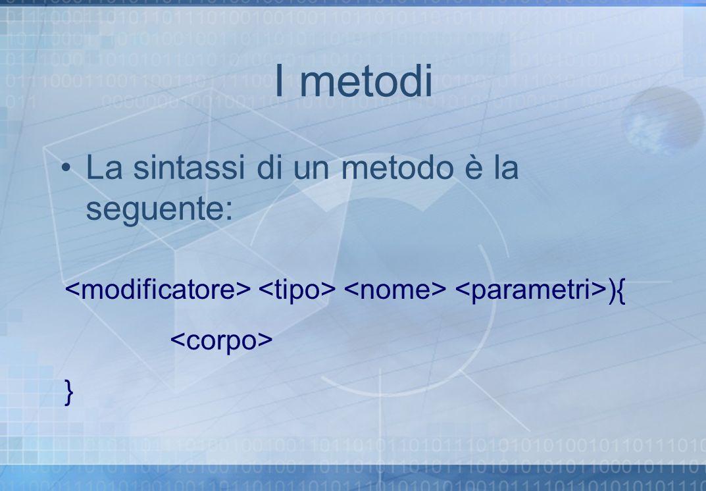 I metodi La sintassi di un metodo è la seguente: