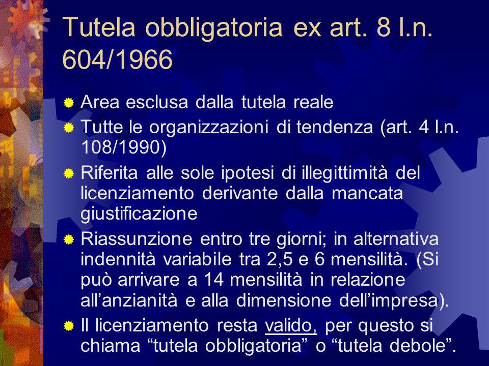 Tutela obbligatoria ex art. 8 l.n. 604/1966