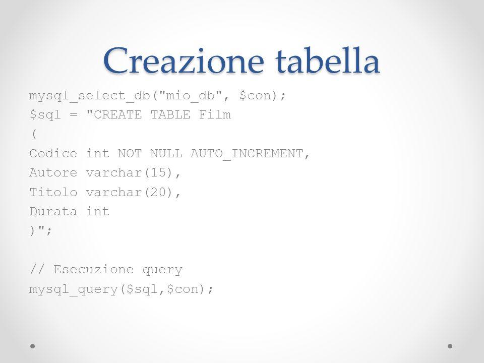 Creazione tabella mysql_select_db( mio_db , $con);