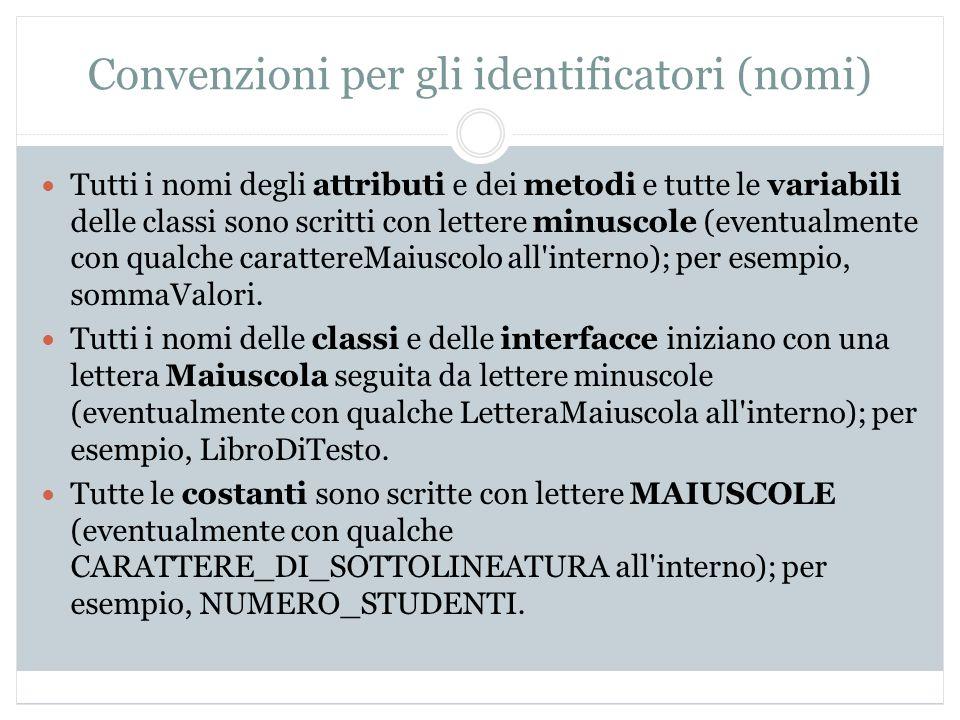 Convenzioni per gli identificatori (nomi)