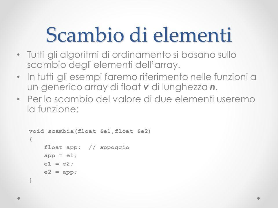 Scambio di elementi Tutti gli algoritmi di ordinamento si basano sullo scambio degli elementi dell'array.