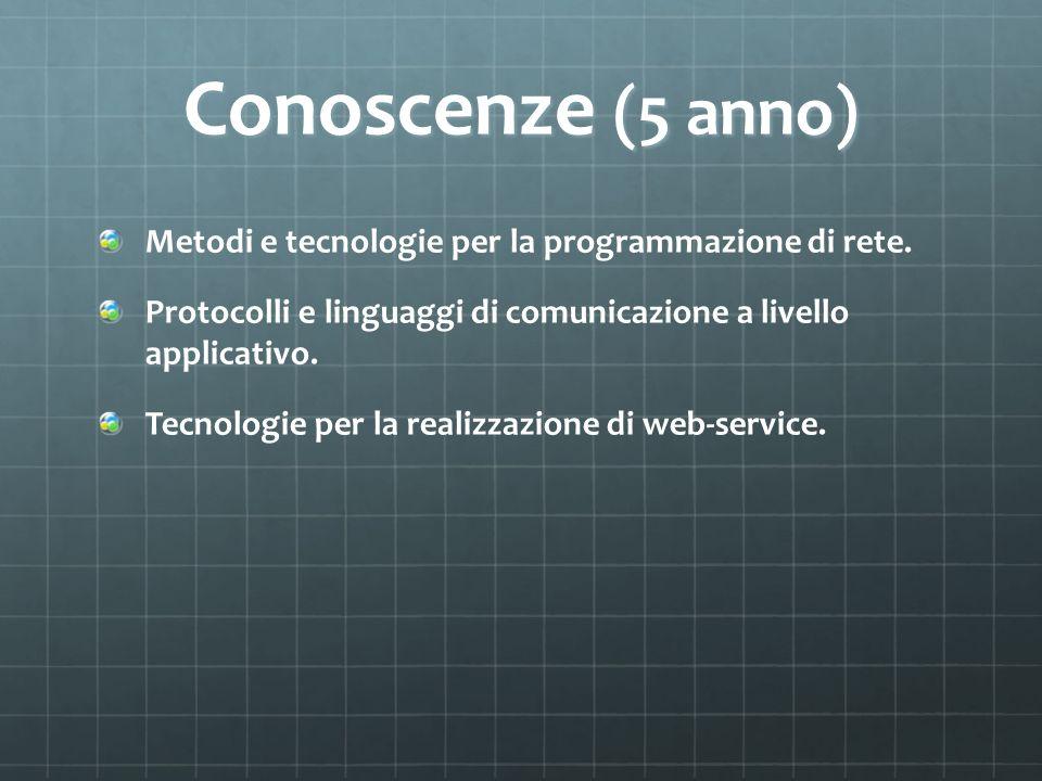 Conoscenze (5 anno) Metodi e tecnologie per la programmazione di rete.