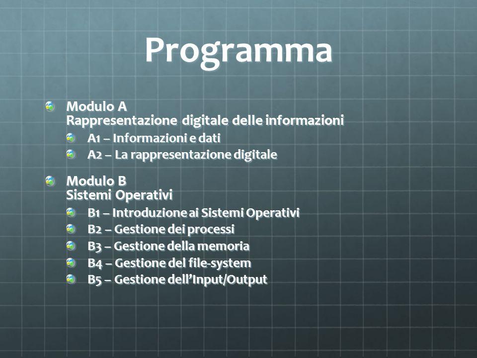 Programma Modulo A Rappresentazione digitale delle informazioni