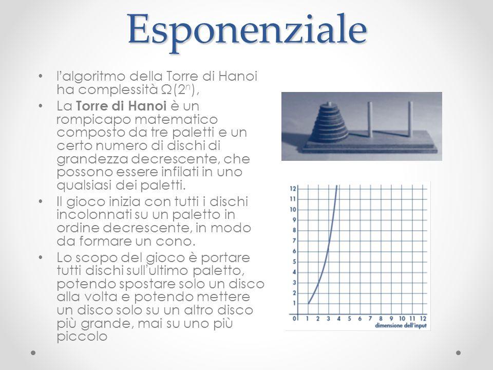 Esponenziale l'algoritmo della Torre di Hanoi ha complessità Ω(2n),