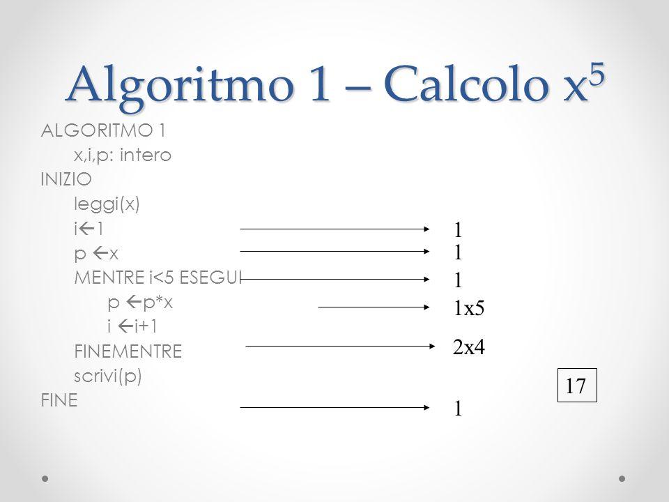 Algoritmo 1 – Calcolo x5 1 1 1 1x5 2x4 17 1 ALGORITMO 1 x,i,p: intero
