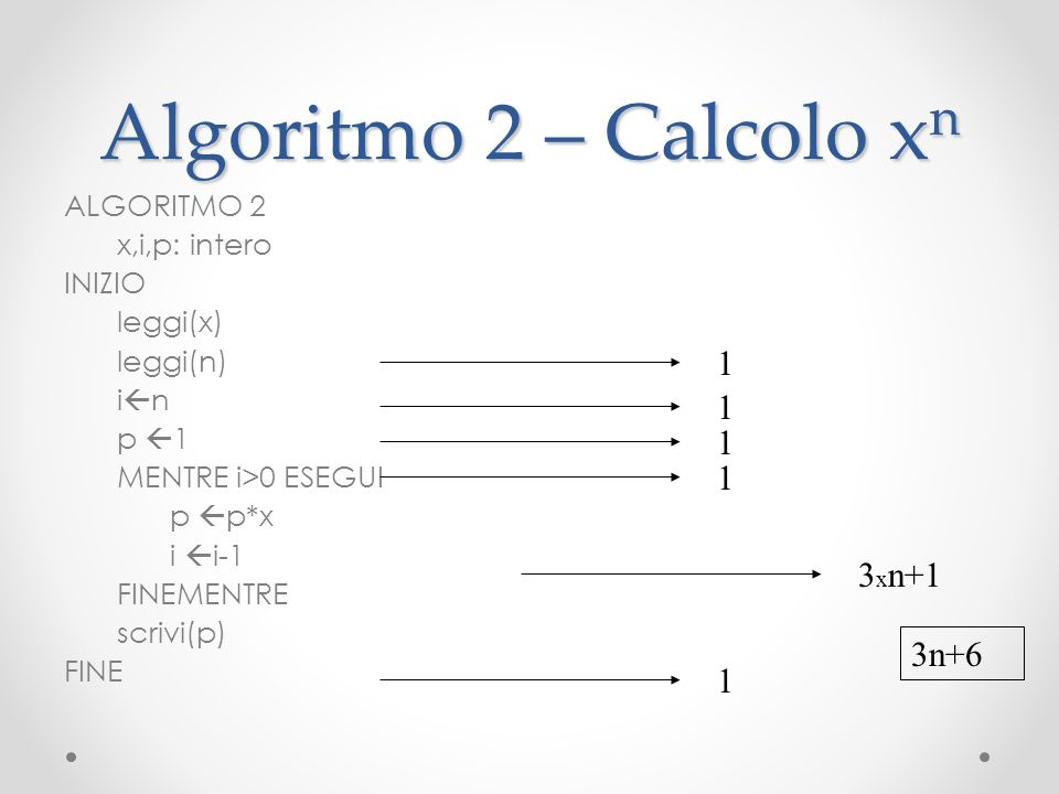 Algoritmo 2 – Calcolo xn 1 1 1 1 3xn+1 3n+6 1 ALGORITMO 2