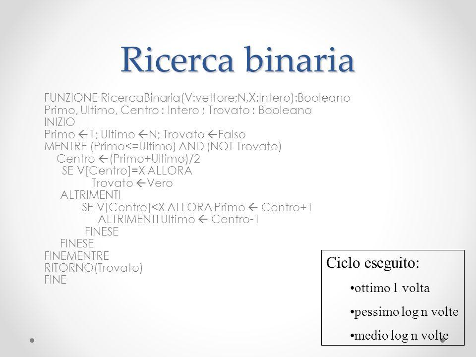 Ricerca binaria Ciclo eseguito: ottimo 1 volta pessimo log n volte