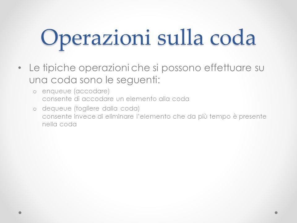 Operazioni sulla coda Le tipiche operazioni che si possono effettuare su una coda sono le seguenti: