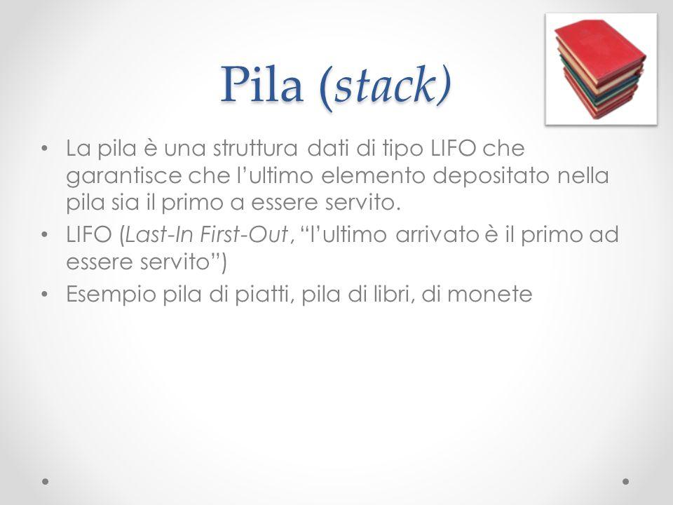Pila (stack) La pila è una struttura dati di tipo LIFO che garantisce che l'ultimo elemento depositato nella pila sia il primo a essere servito.