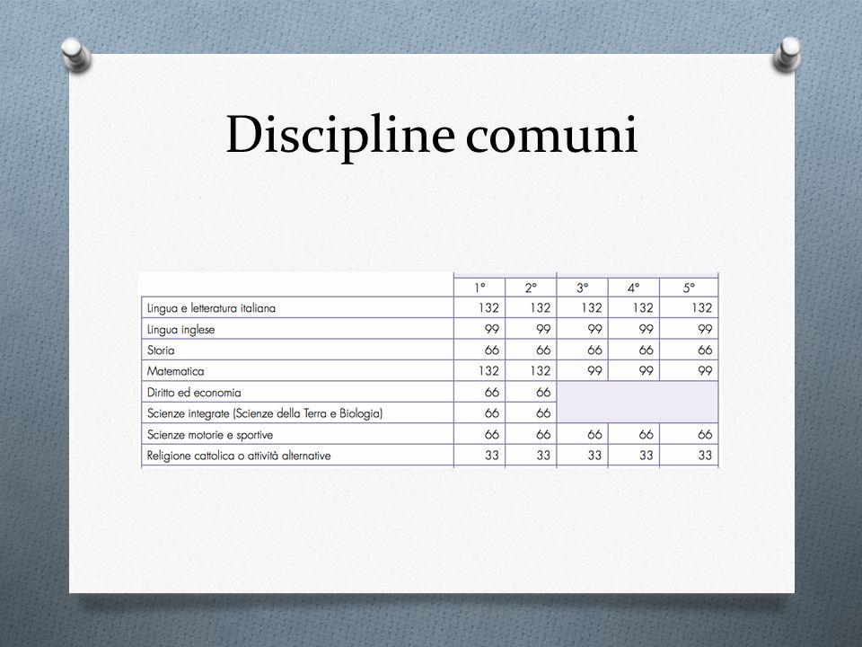 Discipline comuni