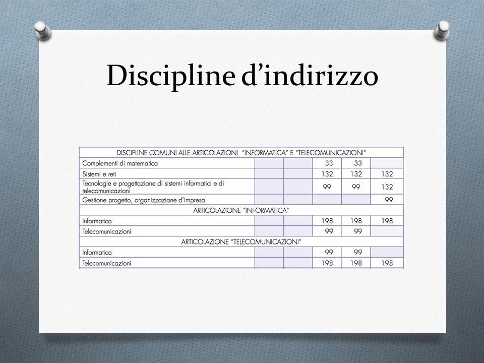 Discipline d'indirizzo