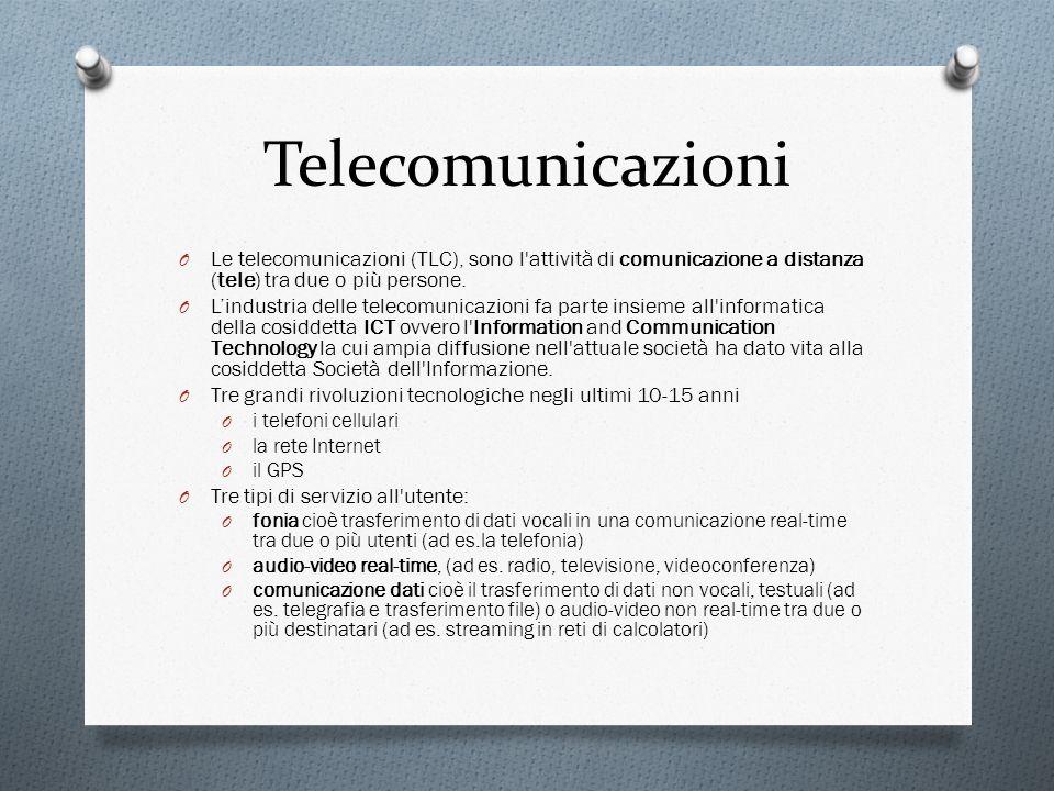 Telecomunicazioni Le telecomunicazioni (TLC), sono l attività di comunicazione a distanza (tele) tra due o più persone.