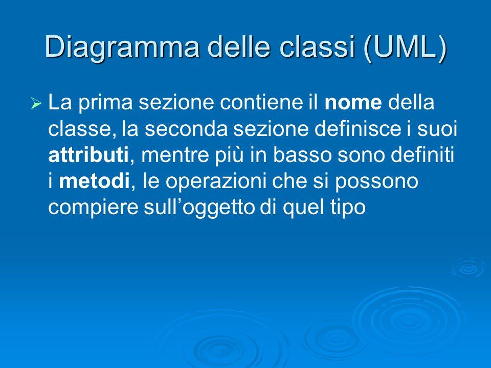 Diagramma delle classi (UML)