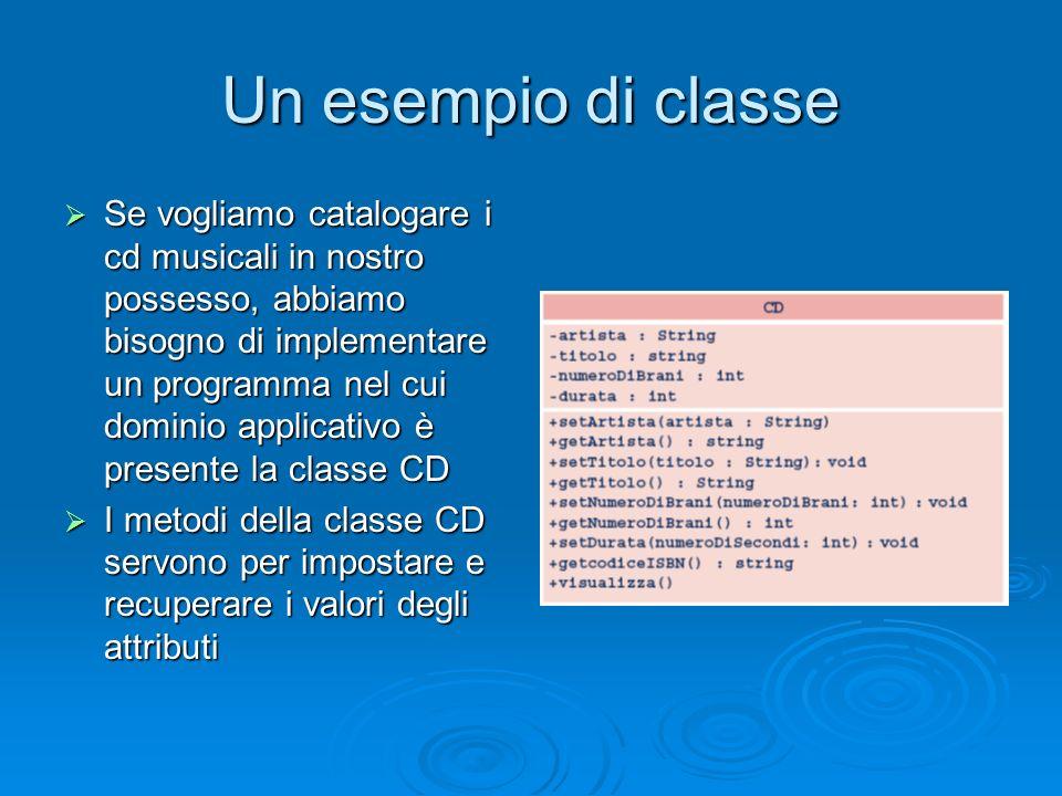 Un esempio di classe