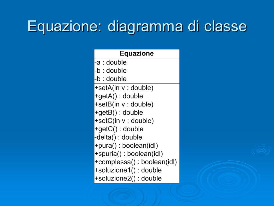 Equazione: diagramma di classe