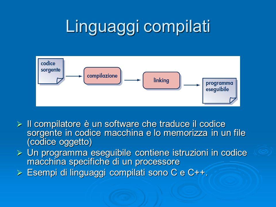 Linguaggi compilati Il compilatore è un software che traduce il codice sorgente in codice macchina e lo memorizza in un file (codice oggetto)