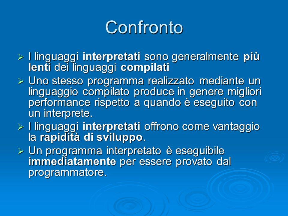 Confronto I linguaggi interpretati sono generalmente più lenti dei linguaggi compilati.
