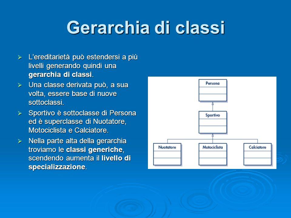 Gerarchia di classi L'ereditarietà può estendersi a più livelli generando quindi una gerarchia di classi.
