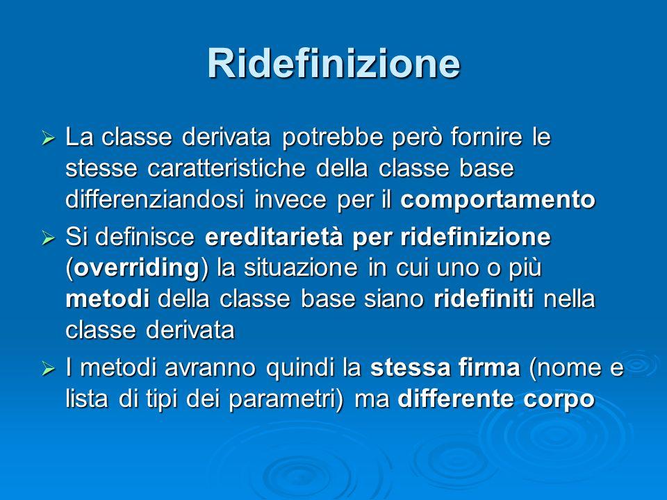 Ridefinizione La classe derivata potrebbe però fornire le stesse caratteristiche della classe base differenziandosi invece per il comportamento.