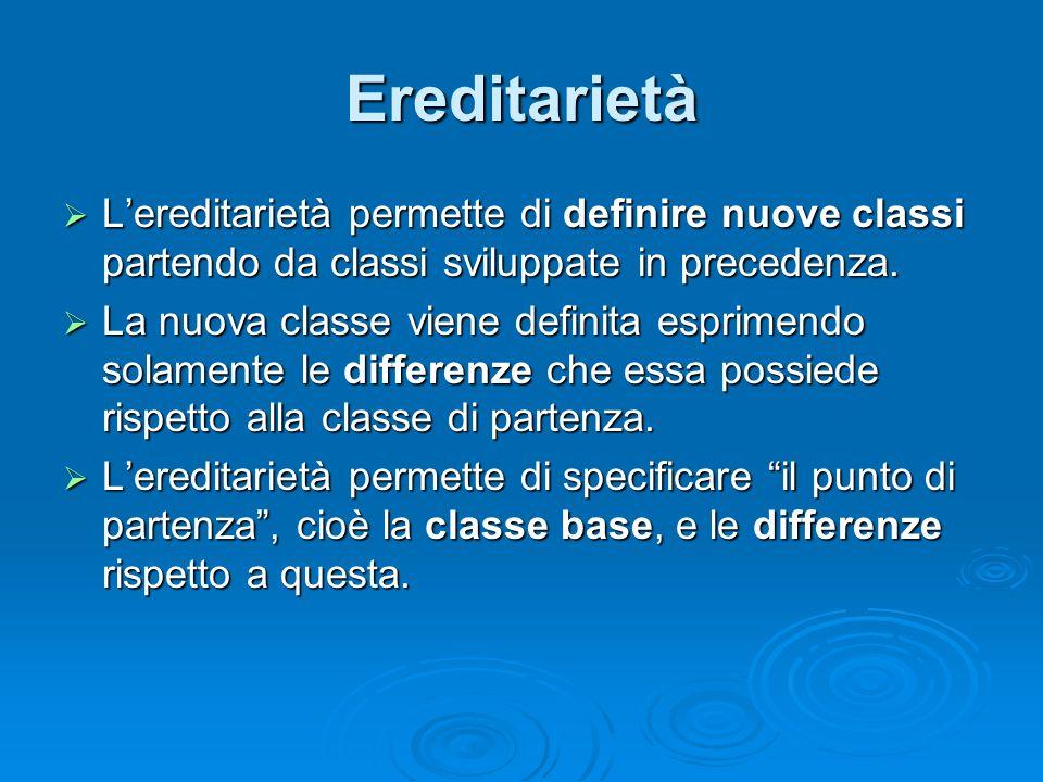 Ereditarietà L'ereditarietà permette di definire nuove classi partendo da classi sviluppate in precedenza.
