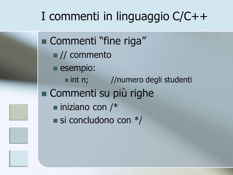 I commenti in linguaggio C/C++