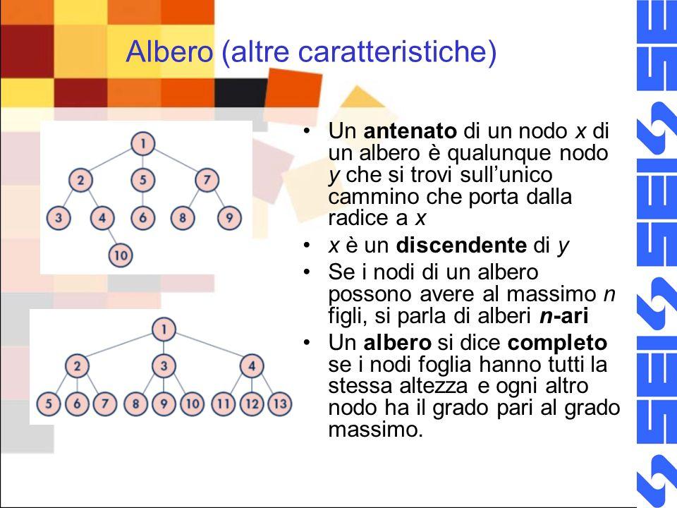 Albero (altre caratteristiche)