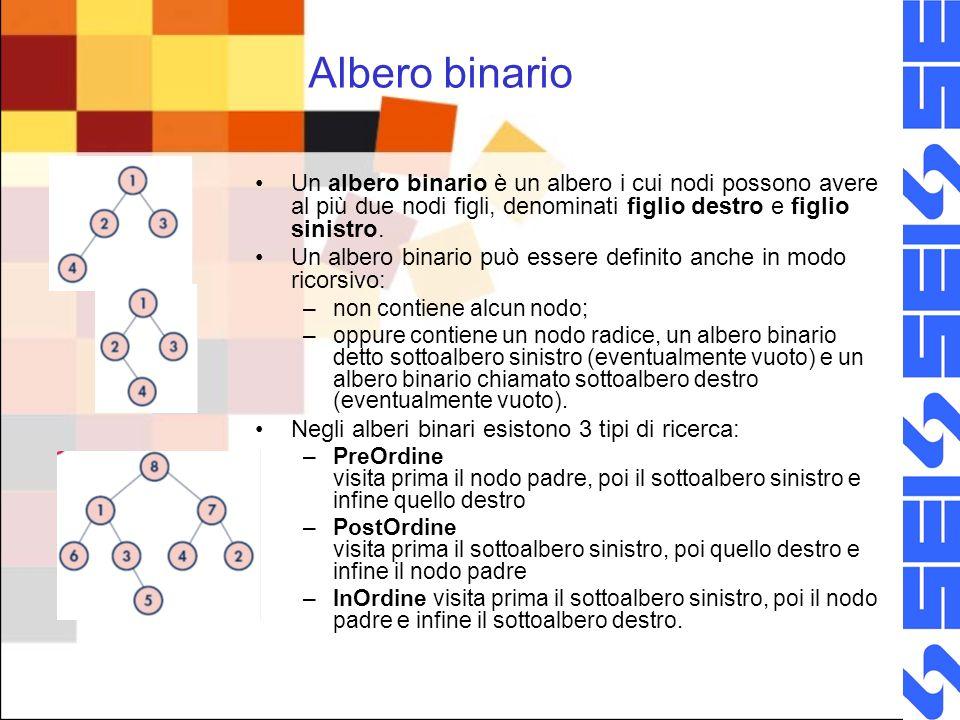 Albero binario Un albero binario è un albero i cui nodi possono avere al più due nodi figli, denominati figlio destro e figlio sinistro.