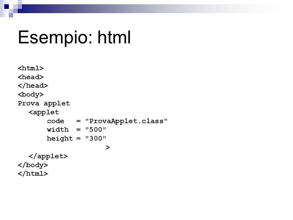 Esempio: html <html> <head> </head> <body>