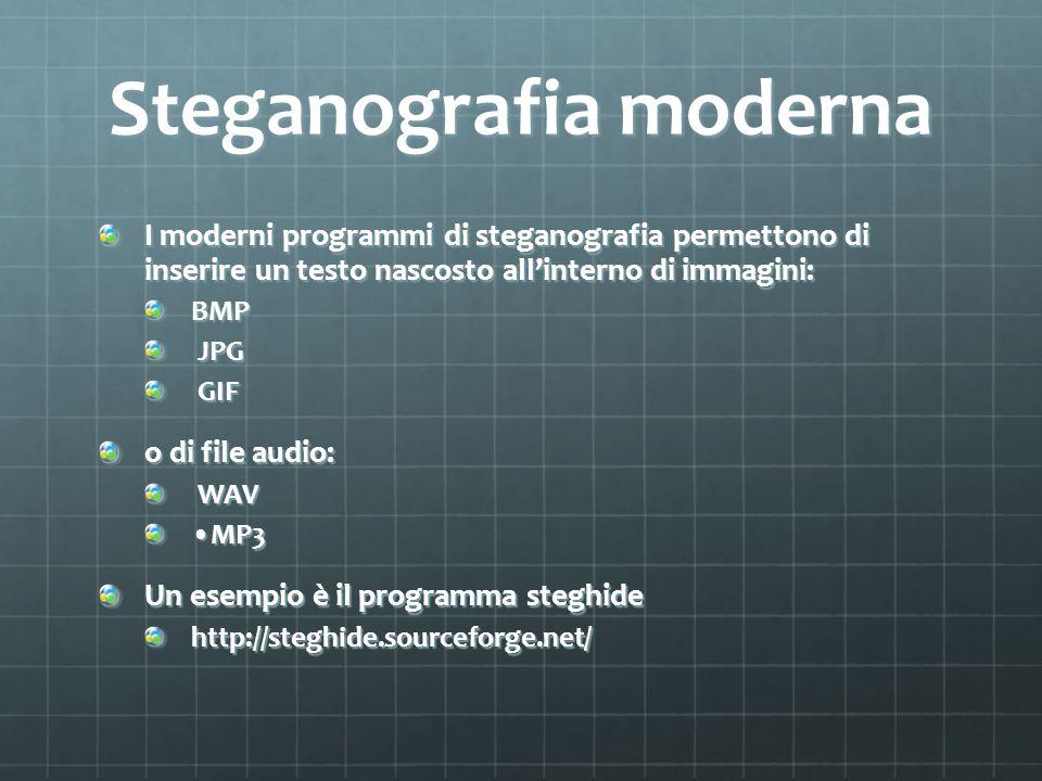 Steganografia moderna