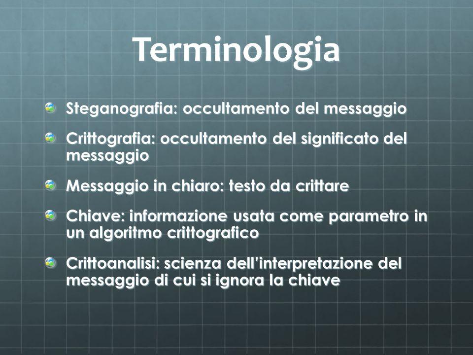 Terminologia Steganografia: occultamento del messaggio