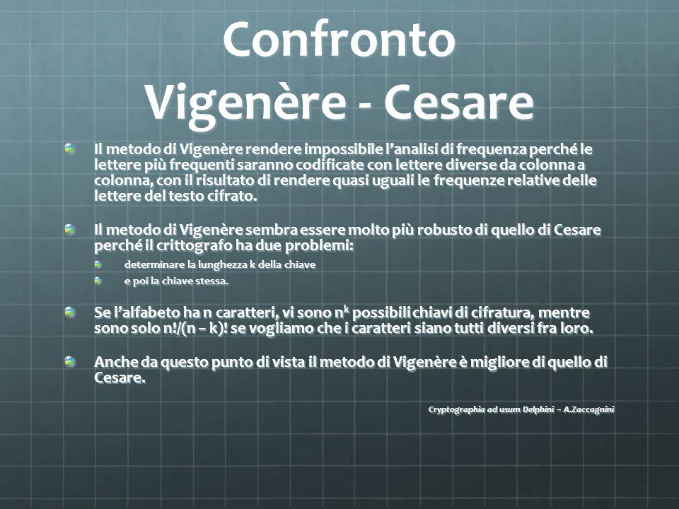 Confronto Vigenère - Cesare