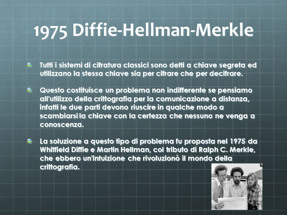 1975 Diffie-Hellman-Merkle