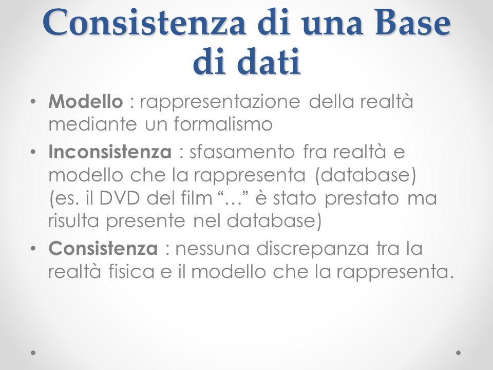 Consistenza di una Base di dati