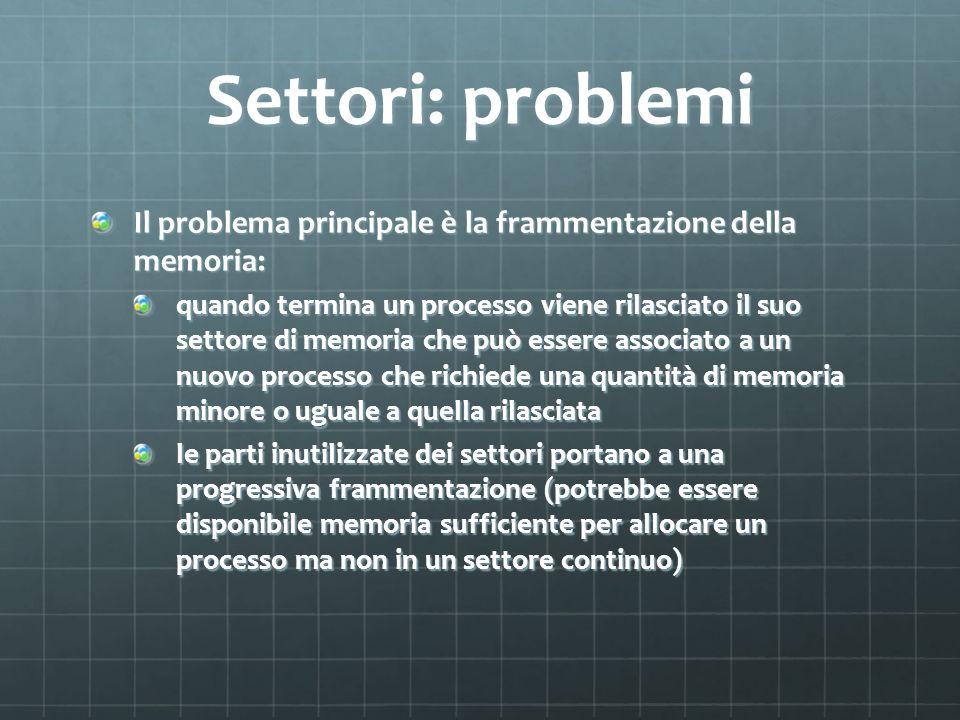 Settori: problemi Il problema principale è la frammentazione della memoria: