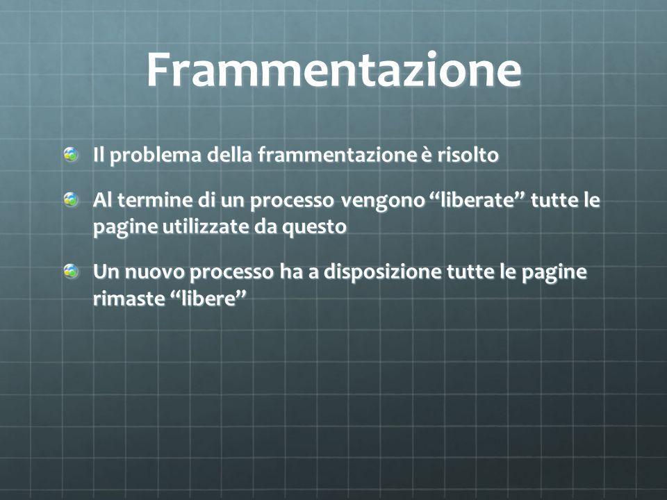 Frammentazione Il problema della frammentazione è risolto