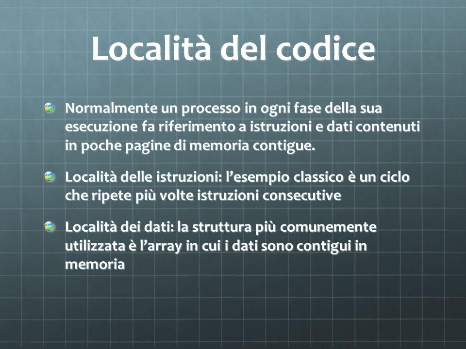 Località del codice