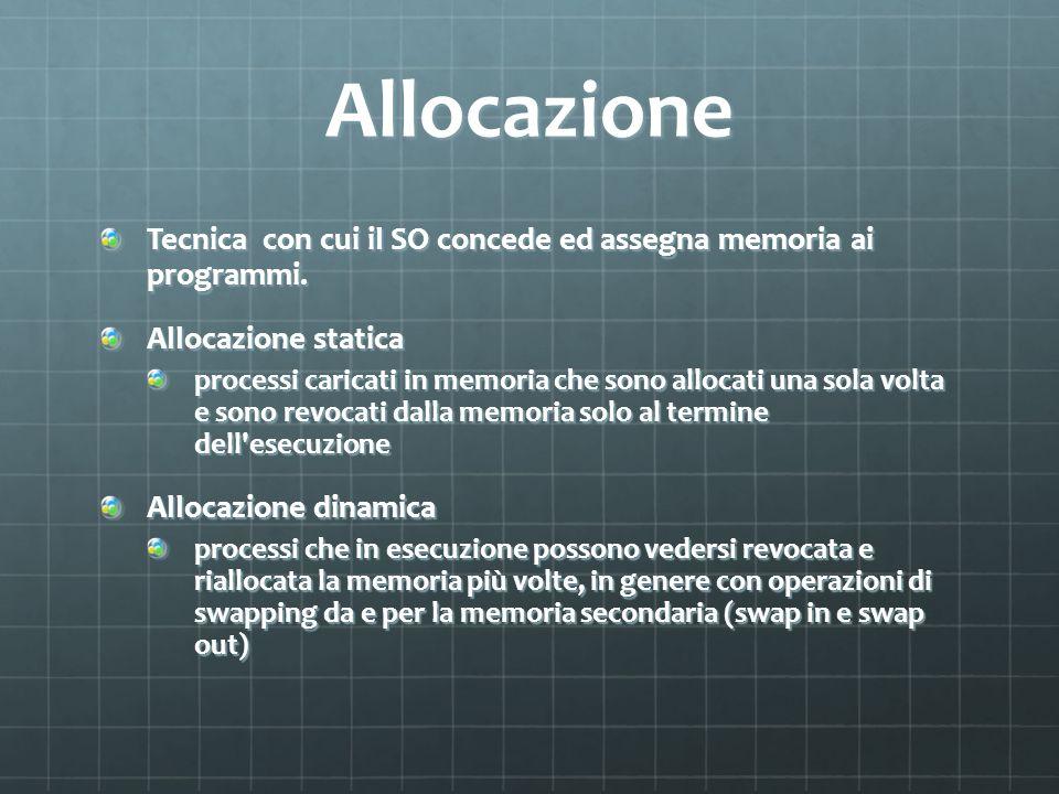 Allocazione Tecnica con cui il SO concede ed assegna memoria ai programmi. Allocazione statica.