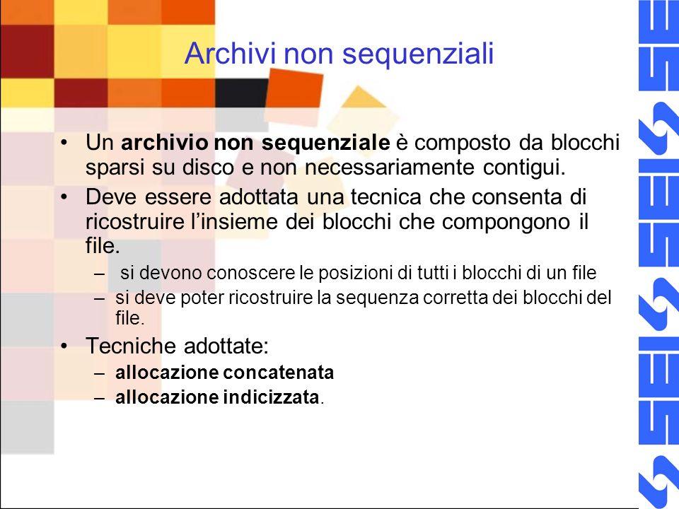 Archivi non sequenziali