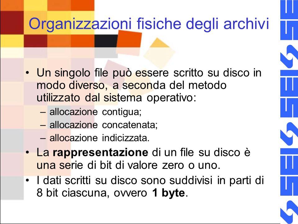 Organizzazioni fisiche degli archivi