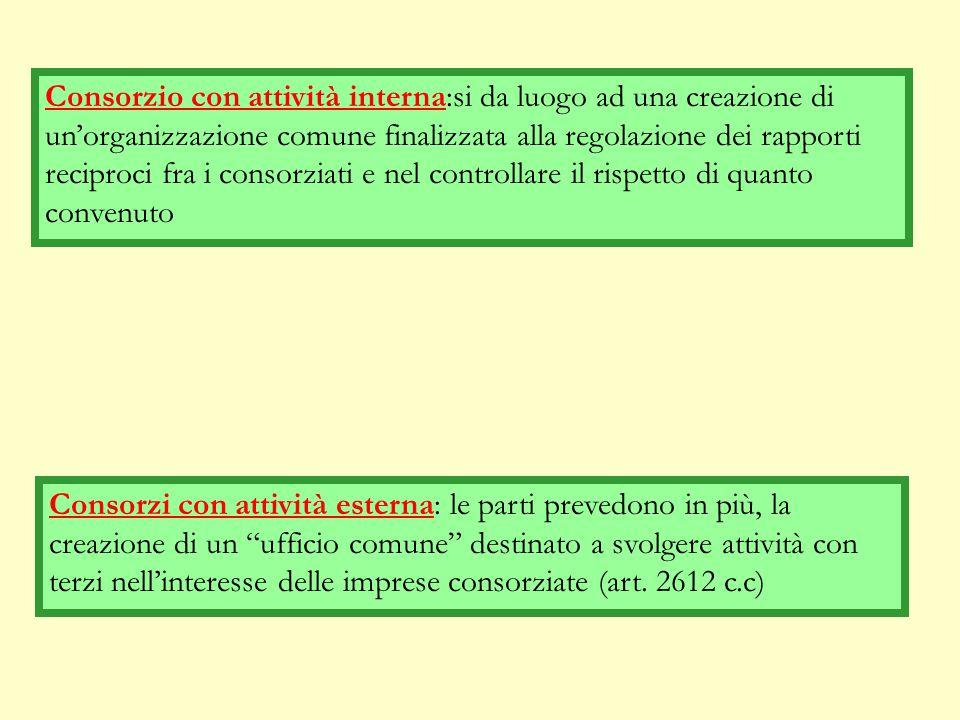 Consorzio con attività interna:si da luogo ad una creazione di un'organizzazione comune finalizzata alla regolazione dei rapporti reciproci fra i consorziati e nel controllare il rispetto di quanto convenuto