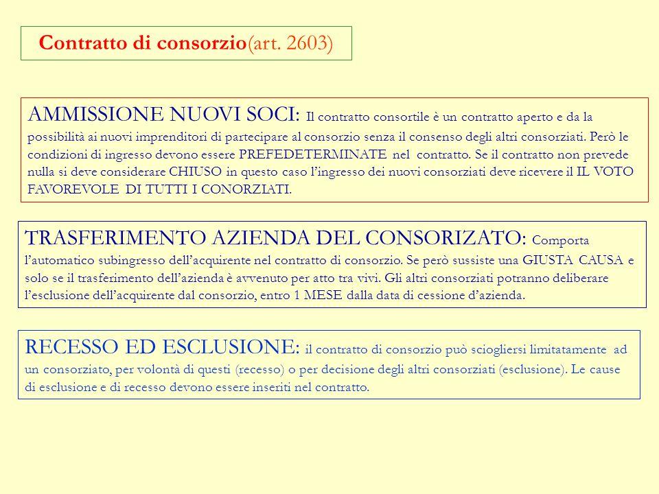 Contratto di consorzio(art. 2603)